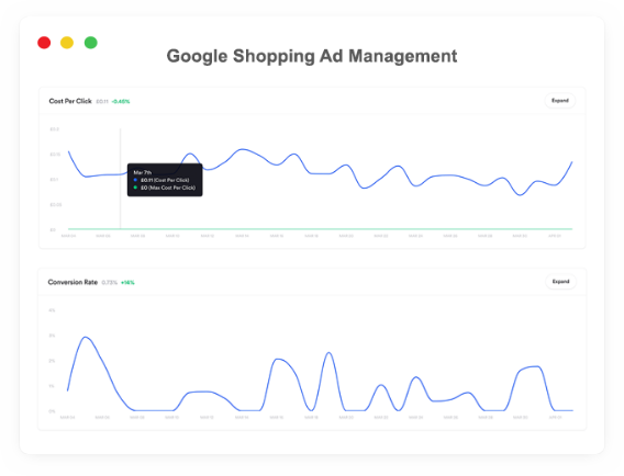 google shopping management